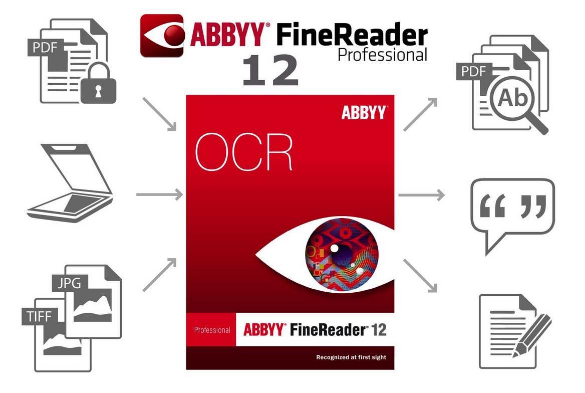 Abbyy FineReader 12 Keygen
